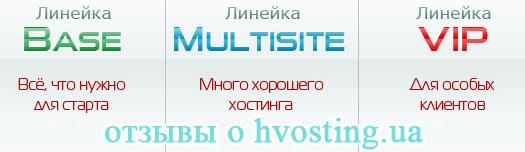 отзывы о работе hvosting.ua